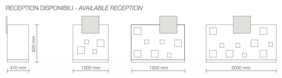 Dimensioni reception